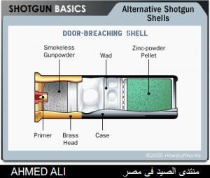 اضغط على الصورة لعرض أكبر  الاســـم:shotgun-shell-breaching.jpg المشاهدات:393 الحجـــم:17.1 كيلوبايت الرقم:18259