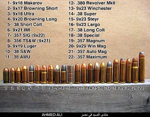 اضغط على الصورة لعرض أكبر  الاســـم:9mm ammo.jpg المشاهدات:486 الحجـــم:455.3 كيلوبايت الرقم:18222